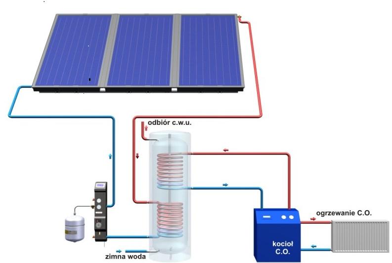 schemat instalacji kolektora słonecznego